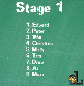 Stage 1 Rankings